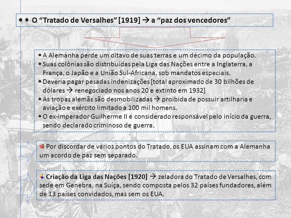 O Tratado de Versalhes [1919]  a paz dos vencedores